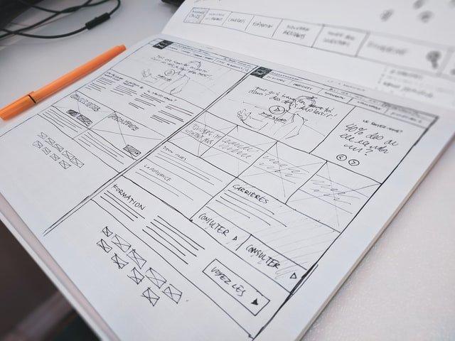Salesforce Project Documentation